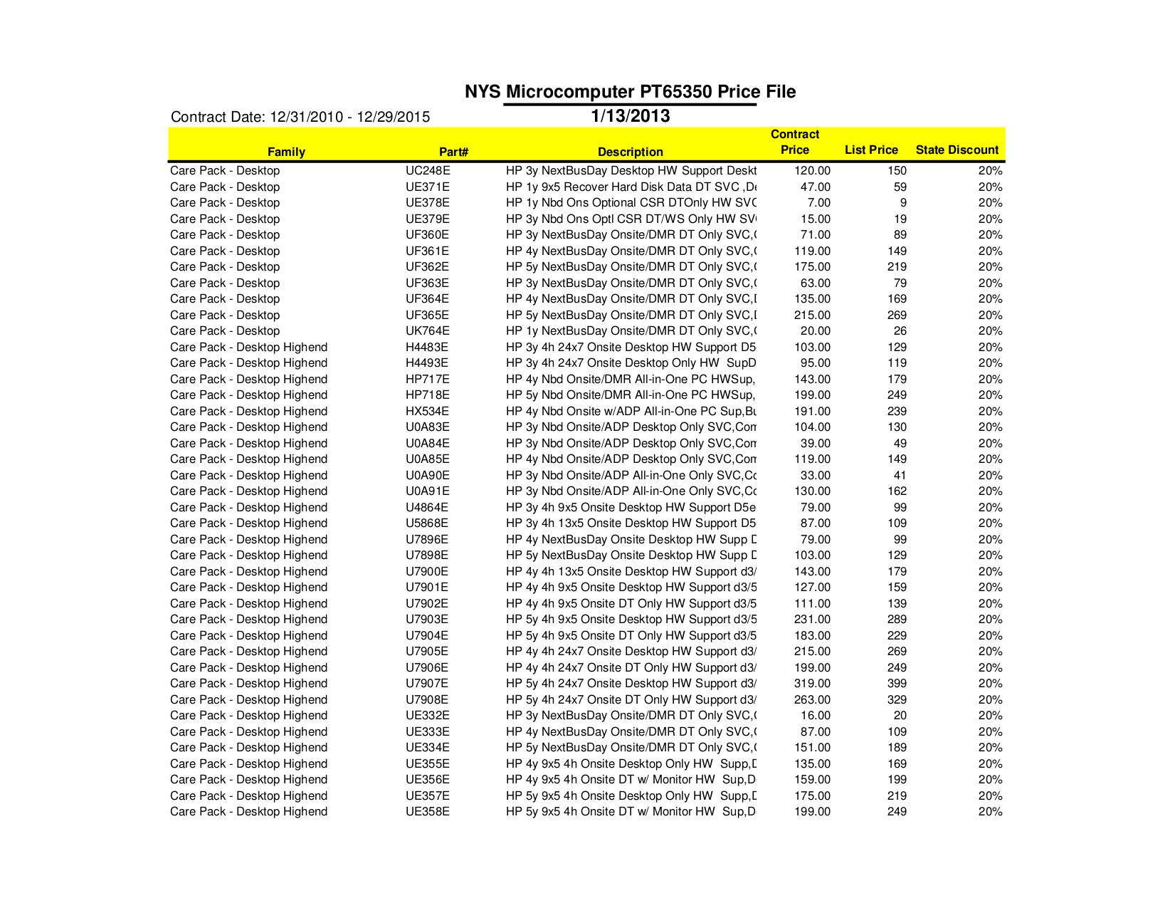 PDF manual for HP Monitor Compaq LA1751G