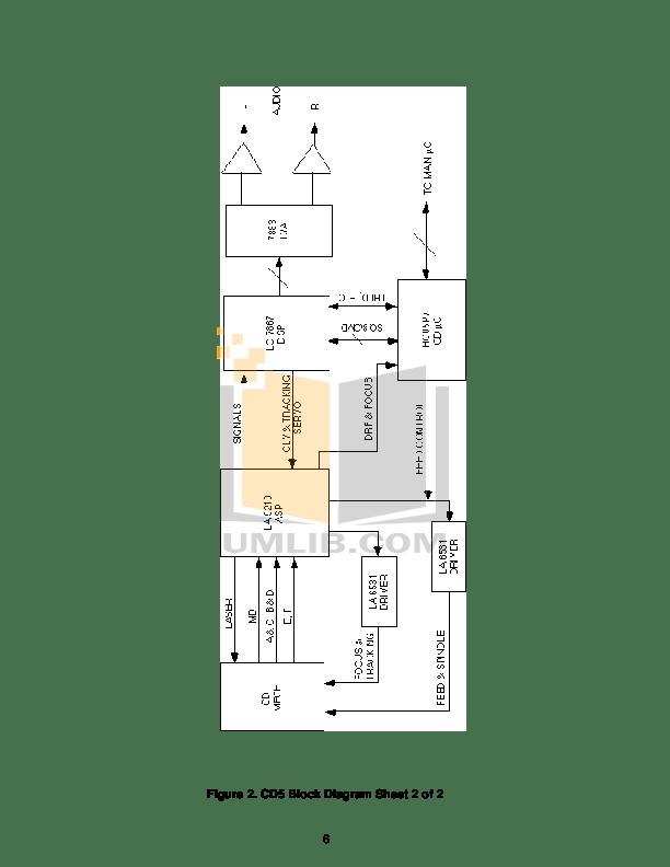 PDF manual for Bose Speaker 501 Series IV