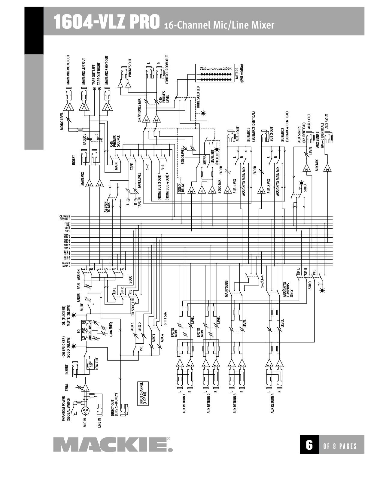 PDF manual for Mackie Other CR-1604-VLZ Line Mixer