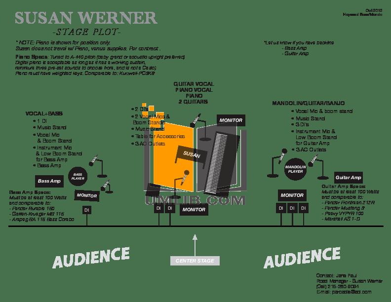 Download free pdf for Fender Frontman 212R Amp manual