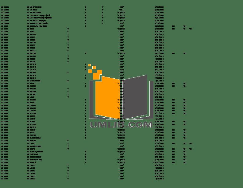 PDF manual for Audiovox Cell Phone CDM-8930
