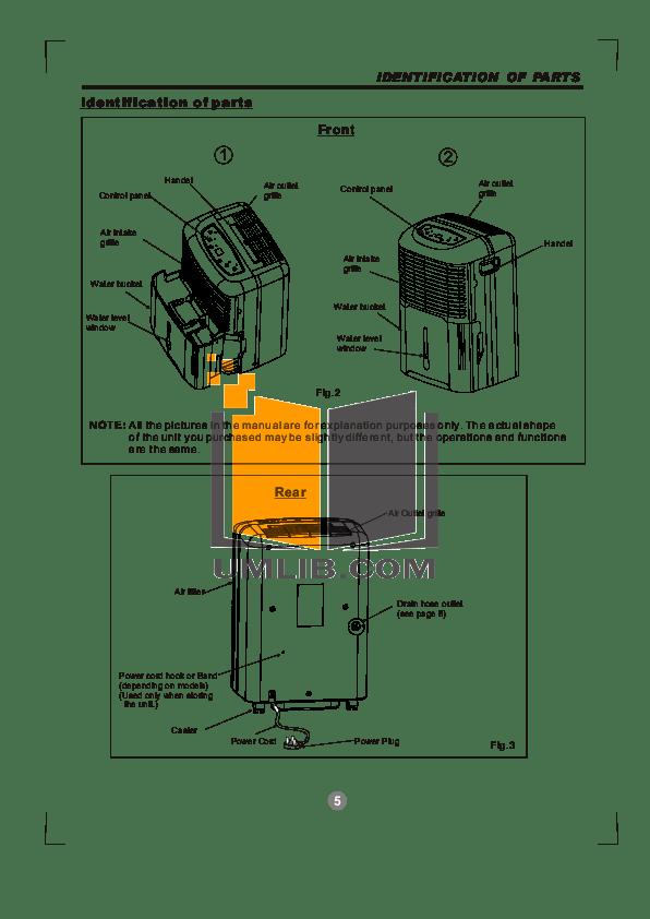PDF manual for Haier Dehumidifier HD306
