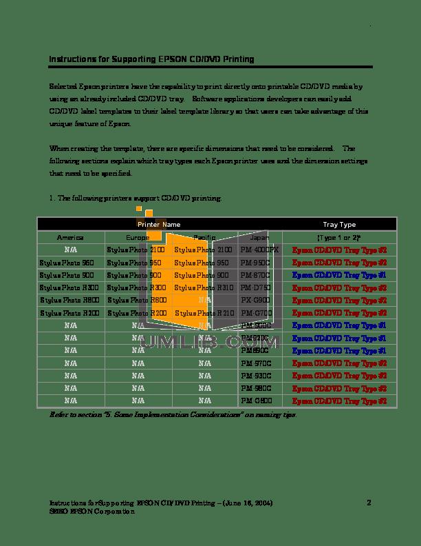 PDF manual for Epson Printer Stylus Photo R380