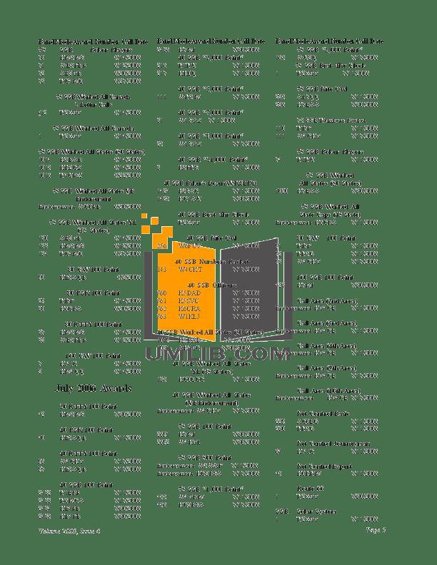 PDF manual for Gateway Laptop 7405GX