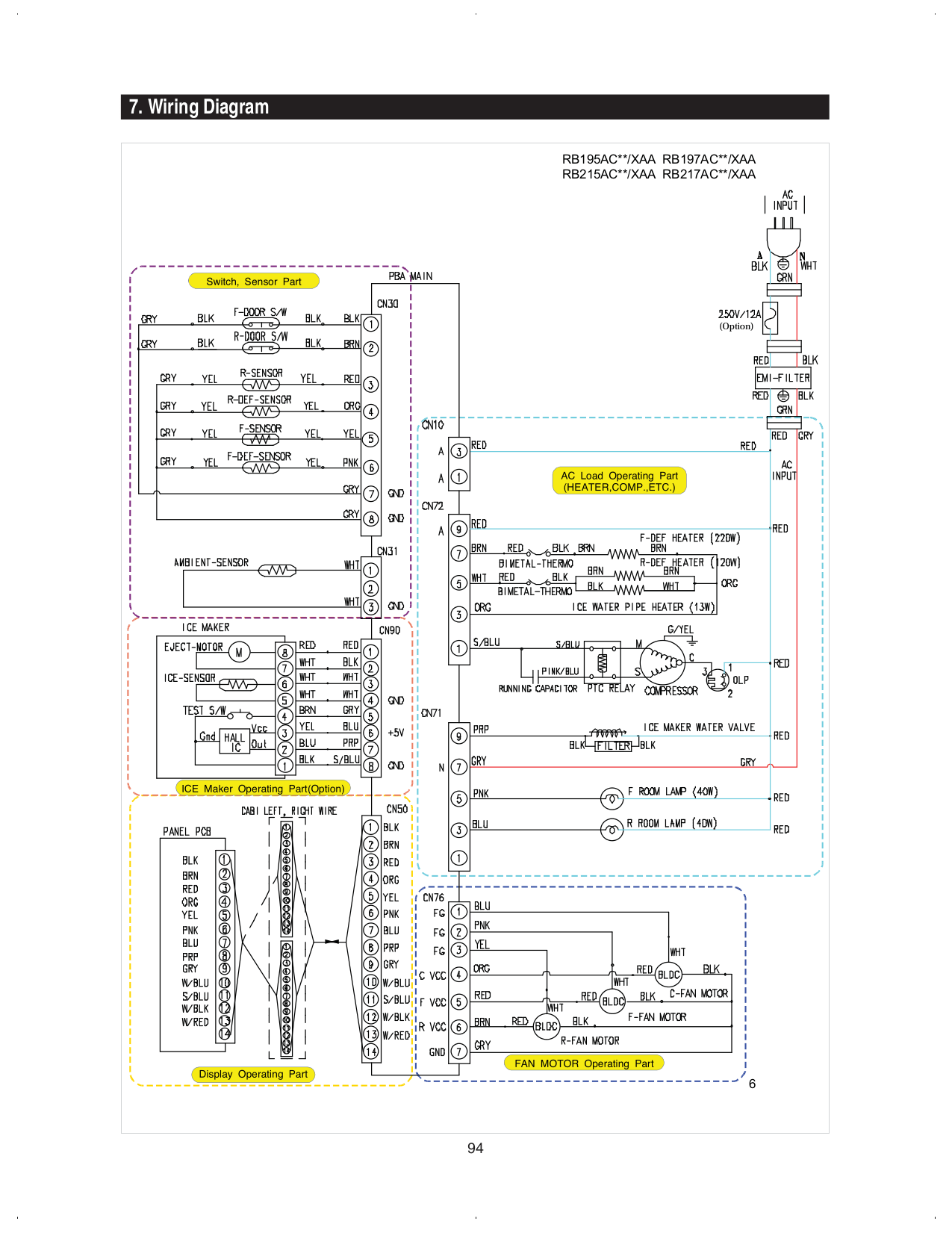 PDF manual for Samsung Refrigerator RB195AC