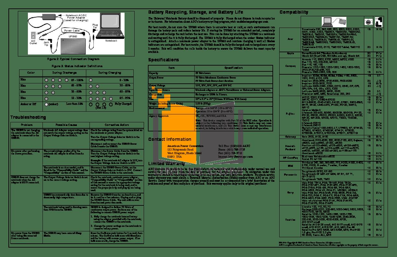 PDF manual for HP Laptop OmniBook VT6200