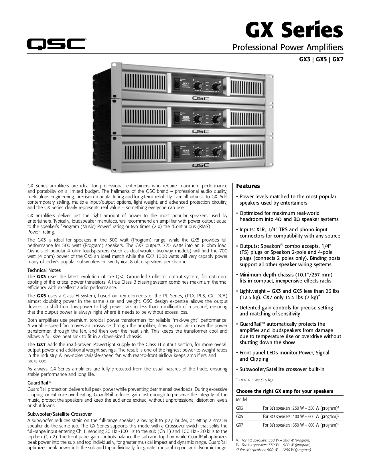 Download free pdf for QSC GX5 Amp manual