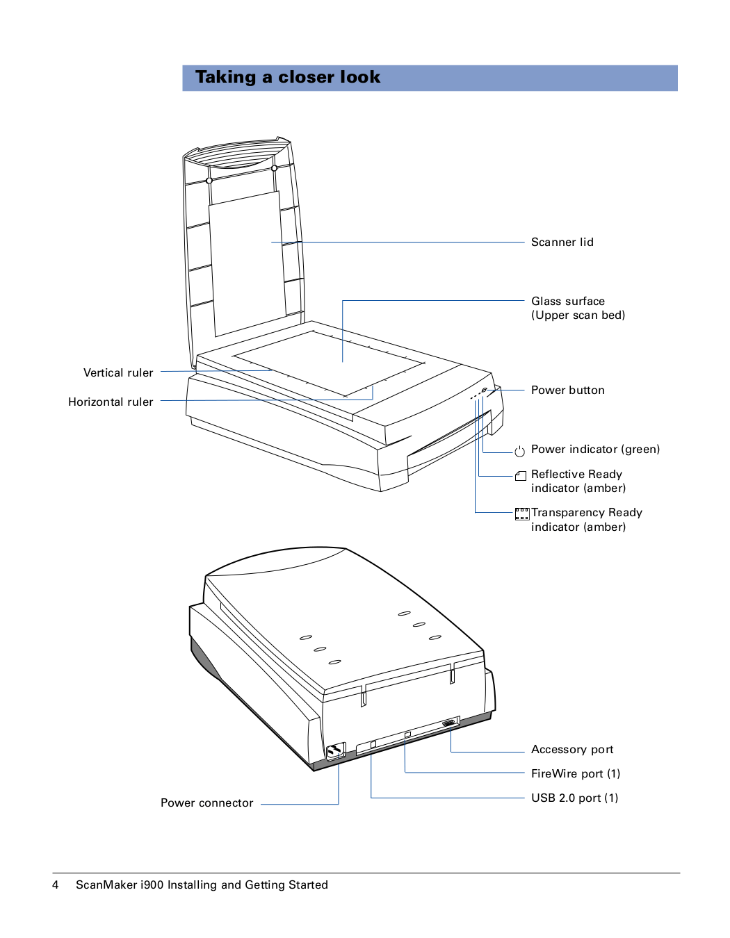 PDF manual for Microtek Scanner ScanMaker 5800