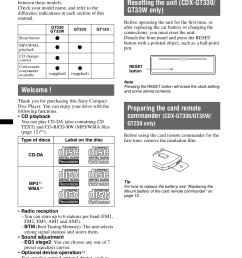 cdx gt130 wiring diagram manual e booksony cdx gt130 wire diagram 11 [ 876 x 1240 Pixel ]