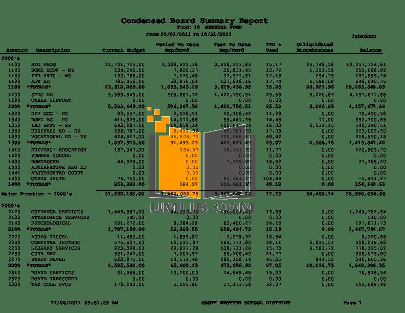 PDF manual for Dukane Projector ImagePro 8755E