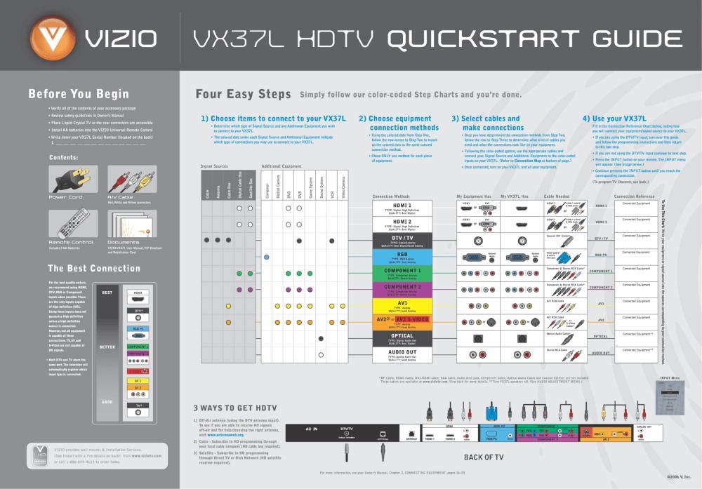 medium resolution of vizio vx37l service schematics wiring schematic diagramdownload free pdf for vizio vx37l tv manual vizio flat