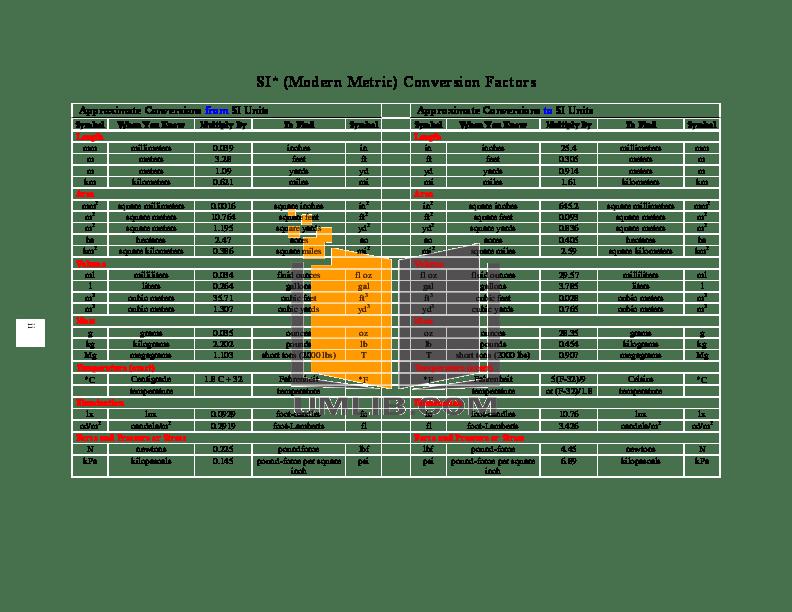 PDF manual for Farenheit Car Video TID-530