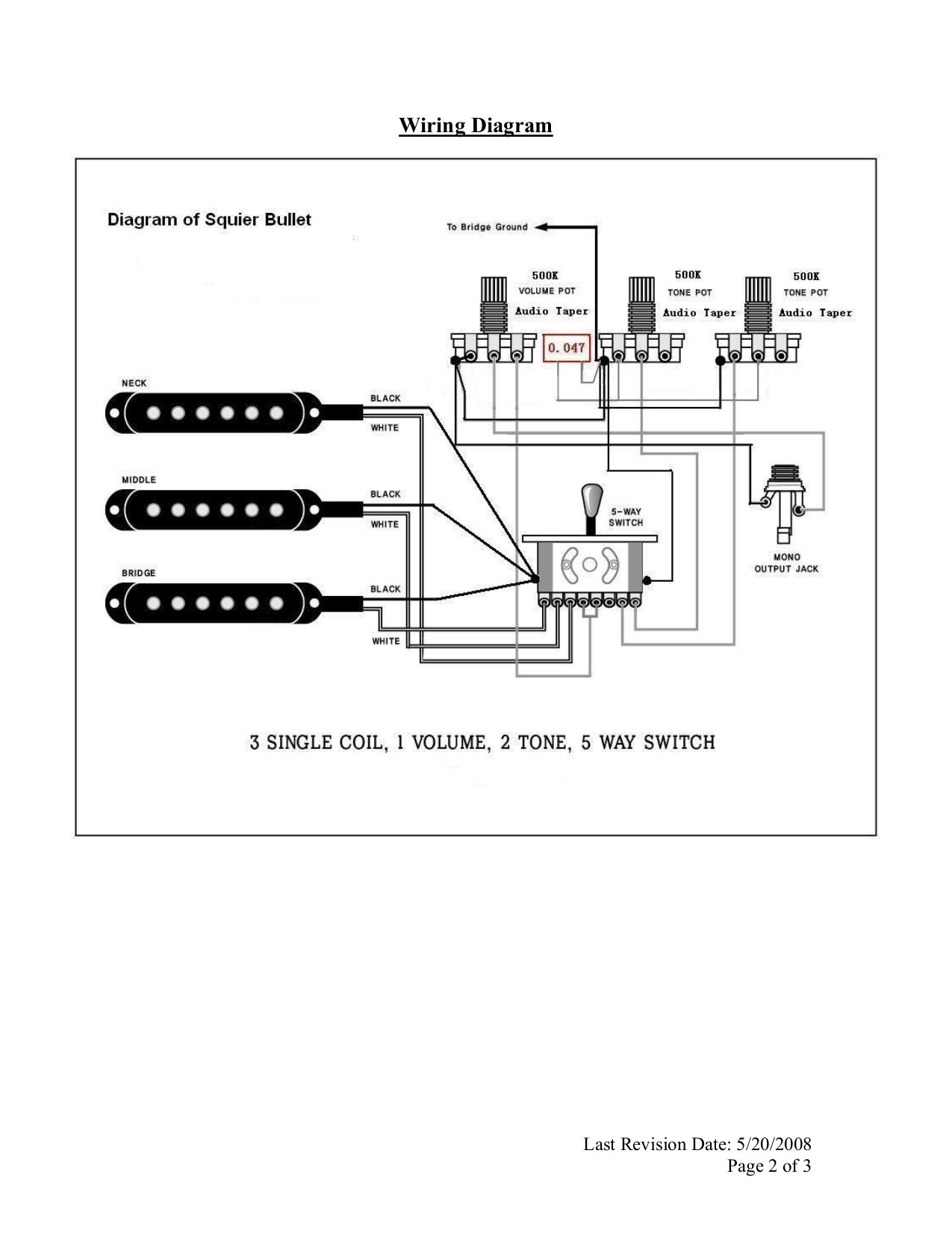 PDF manual for Squier Guitar Affinity Strat HSS