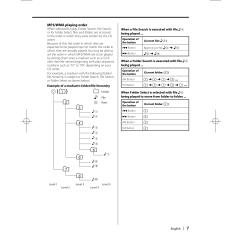 94 Toyota Corolla Radio Wiring Diagram 3 Way Switch Guitar 2015 Speaker Wire