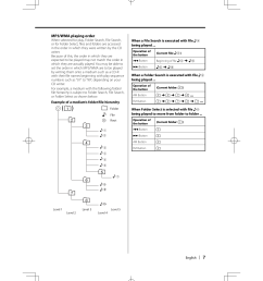pdf manual for kenwood car receiver kdc 128 rh umlib com kenwood car stereo wiring diagram kenwood kdc 210u wiring diagrams [ 1240 x 1755 Pixel ]