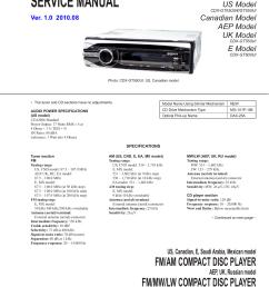 sony xplod cdx gt550ui wiring diagram sony xplod 52wx4 cdx gt550ui manual cdx gt550ui manual [ 1241 x 1755 Pixel ]