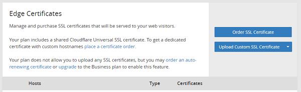 Edge Certificates