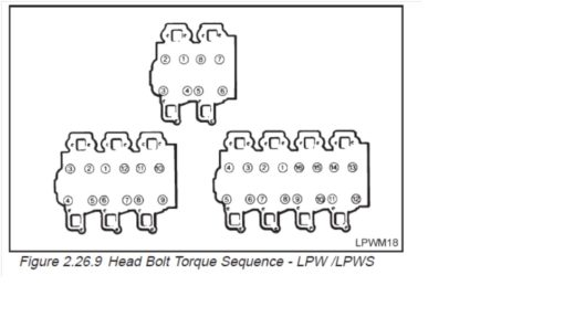 Lister Petter LPW Head Gasket Information and Torque Specs