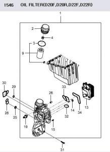 6721803009 Oil Filter Engine Actyon D20R Korando C Actyon