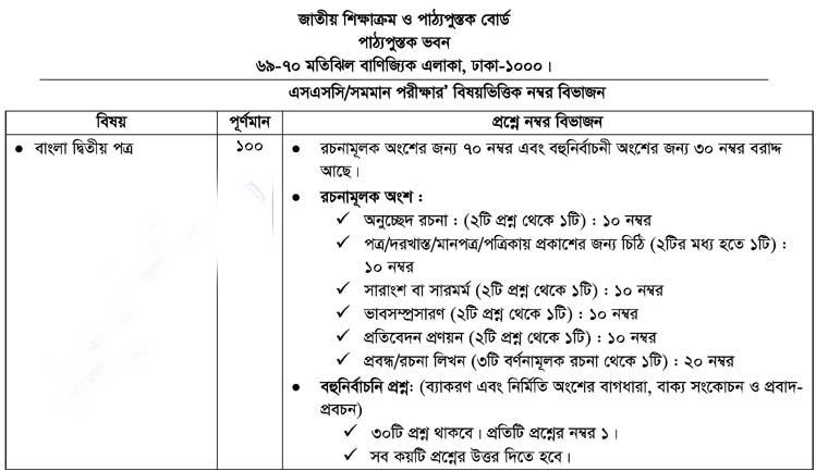 bangla 2nd paper mark Distribution