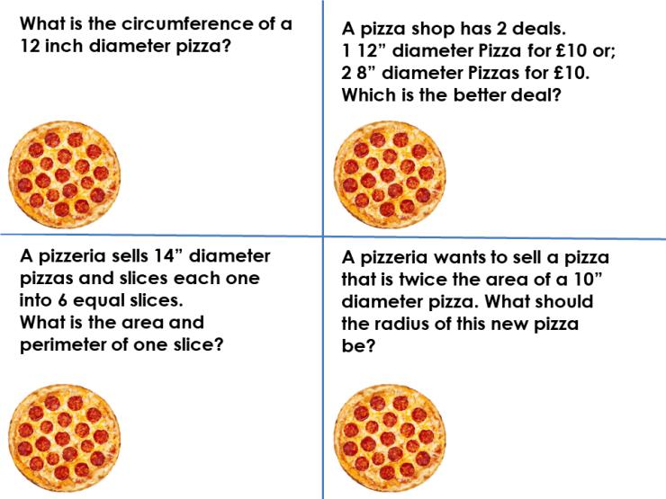 pepperoni pizza  u2013 ssdd problems