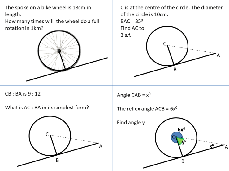 Tangent to a circle part 2 ssdd problems tangent to a circle part 2 ccuart Images