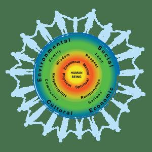 fnha-wheel