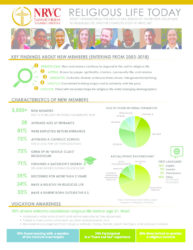 thumbnail of 2020_study_infographic_3-8-20