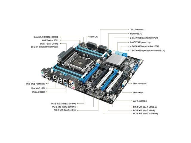 Refurbished: ASUS P9X79 WS Class-A Intel X79 ATX LGA2011