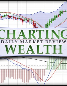 Charting wealth   daily stock trading review investing stocks market technical analysis qqq also rh chartingwealthbsyn