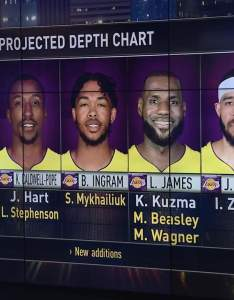 also lakers projected depth chart nba rh
