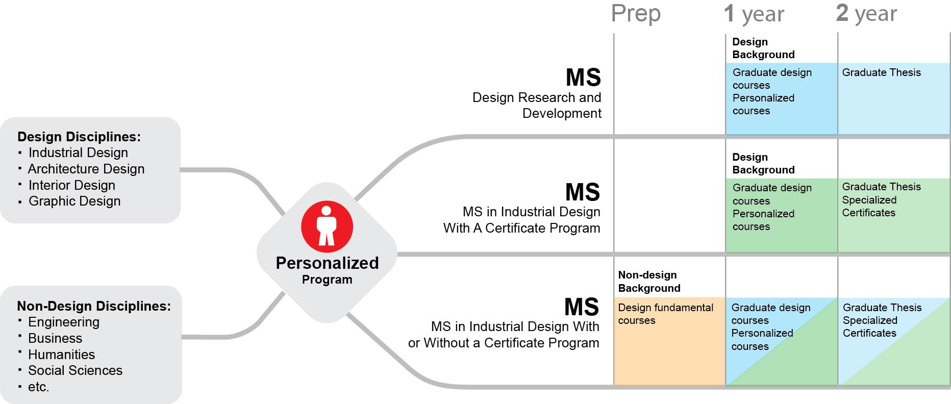 Architecture Internship Opportunities