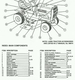 1987 porsche 944 engine diagram html imageresizertool com porsche 911 fuse box diagram porsche 928 fuse [ 1144 x 1600 Pixel ]