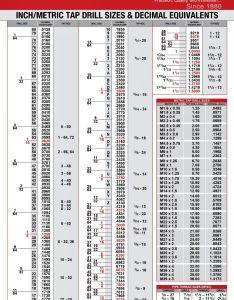 Drill chart also gungoz  eye rh