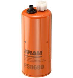fram fuel filters [ 1500 x 1500 Pixel ]