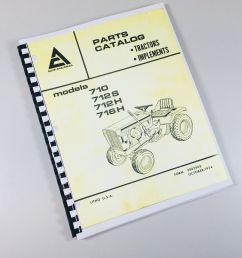 allis chalmers 712 garden tractor wiring diagram wiring diagram wiring diagram allis chalmers 712 [ 1600 x 1600 Pixel ]