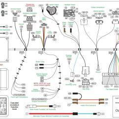 Nema L14 30p Wiring Diagram Pathophysiology Of Colorectal Cancer American Autowire Diagrams Trane Ac Light