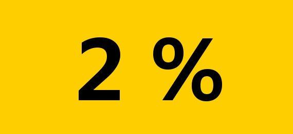 , 2 % z dane za rok 2018, Slovenská speleologická spoločnosť