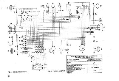 Cagiva 125 SST moto epoca 1980