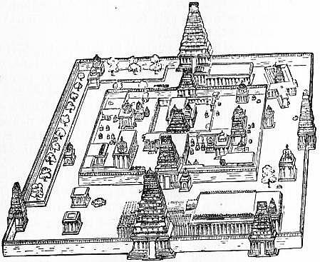Temple Architecture-Devalaya Vastu