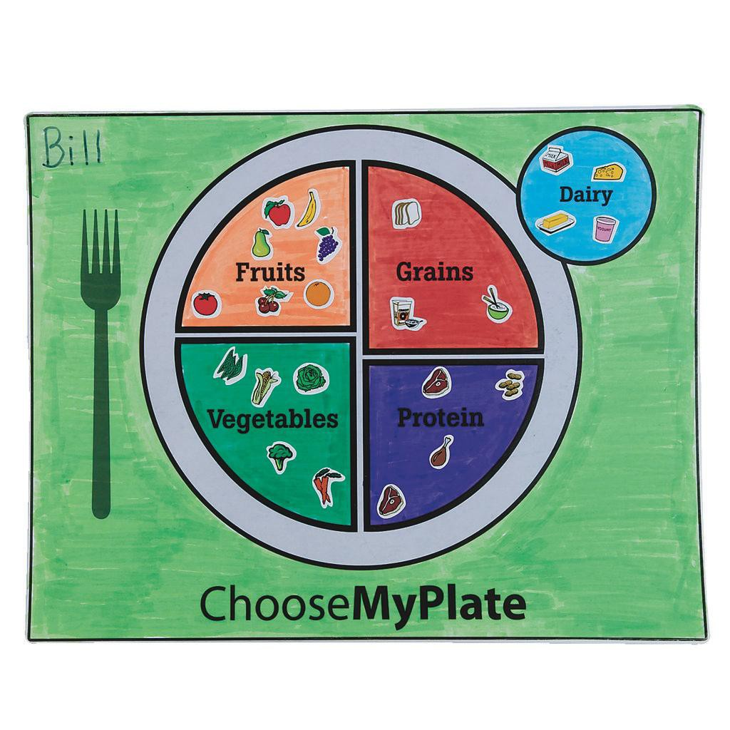 Celebrate Nutrition With Myplate In 8 Great Ways