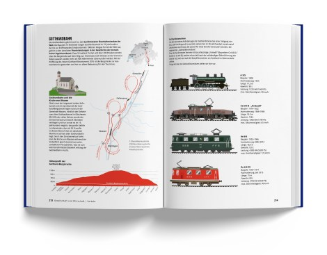 Illustration der Gotthardbahn aus Das Alpenbuch