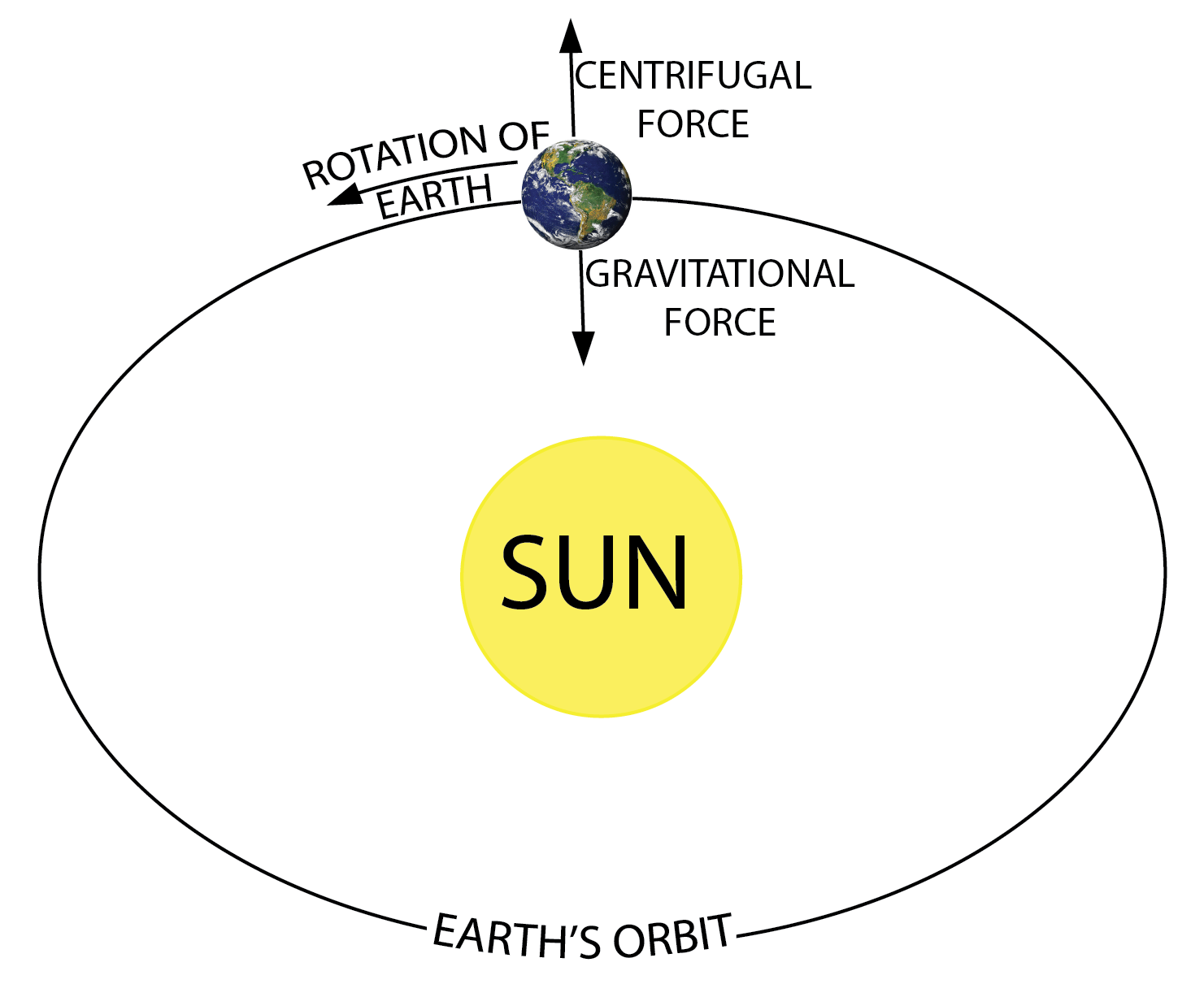 a diagram of the sun vdo ammeter shunt wiring st eutychus where being boring kills cf acts 20