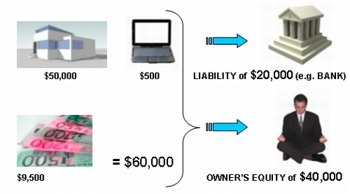 Equity Securities Definition