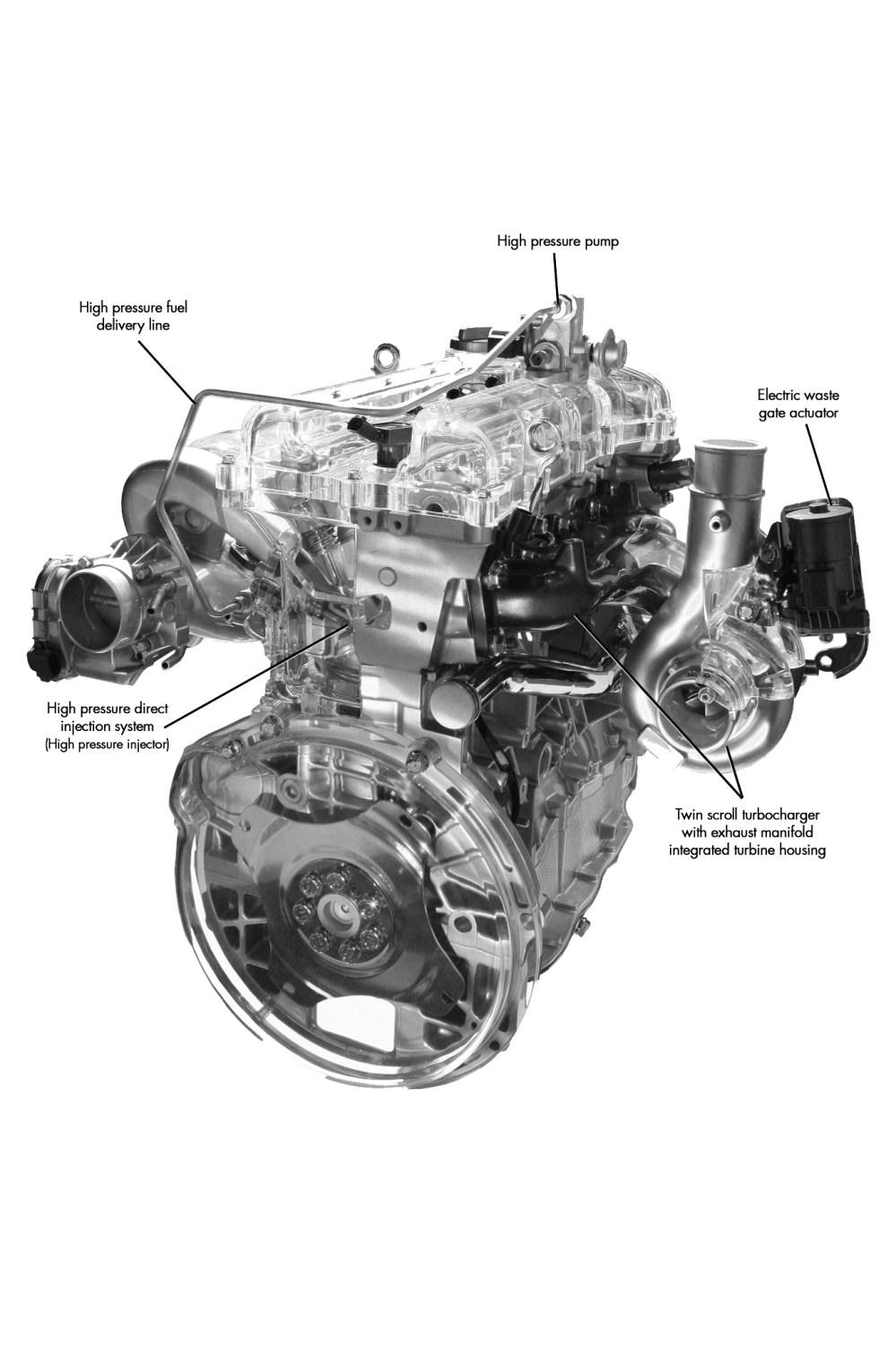 medium resolution of hyundai 2 4 engine parts diagram wiring library 2013 hyundai sonata 20t engine 7 hyundai 2