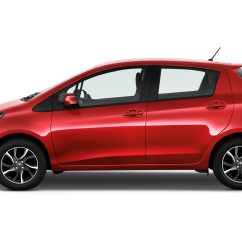 Toyota Yaris Trd 2015 Harga For Sale Review