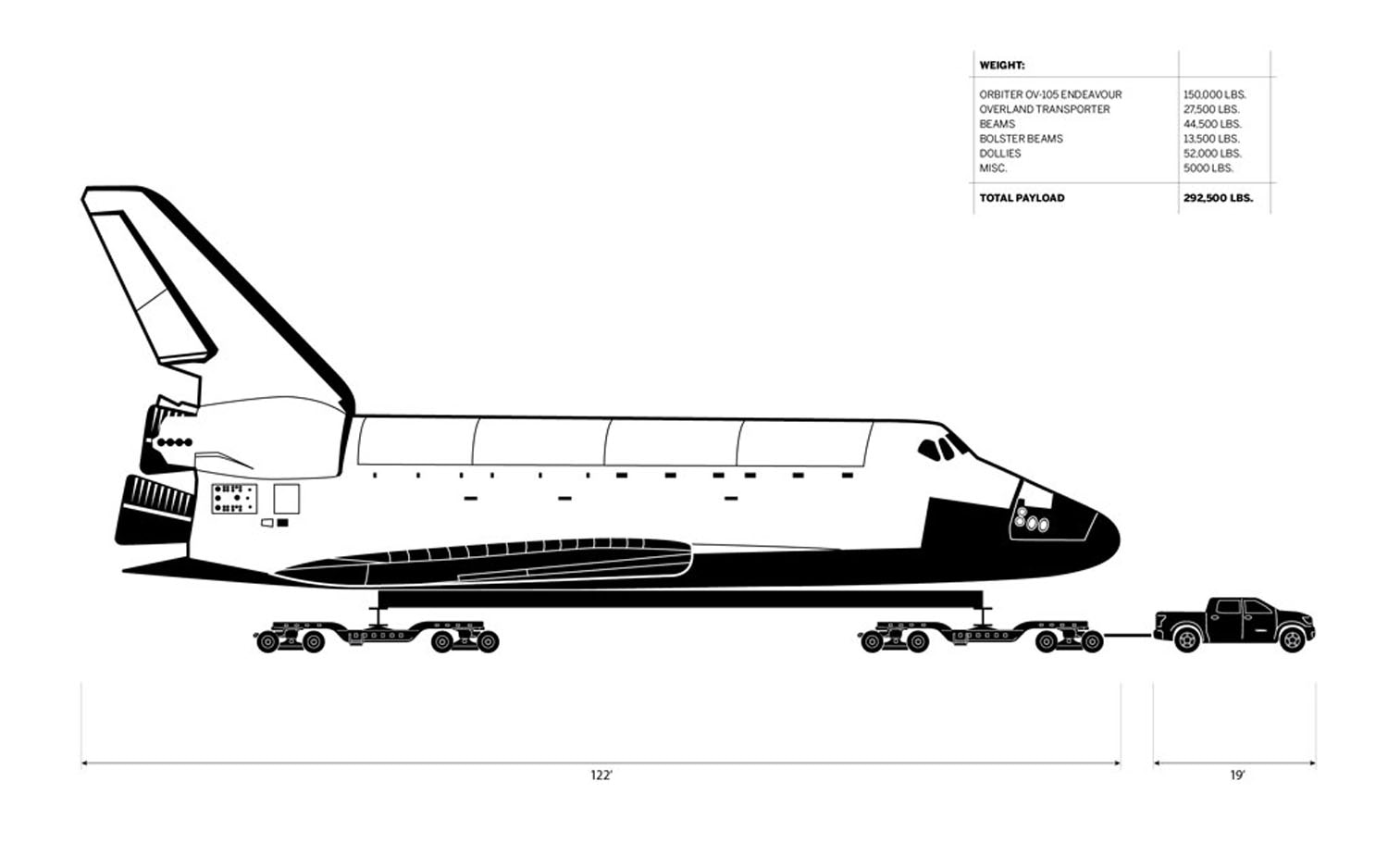 Toyota Will Pull Space Shuttle Endeavor With Toyota