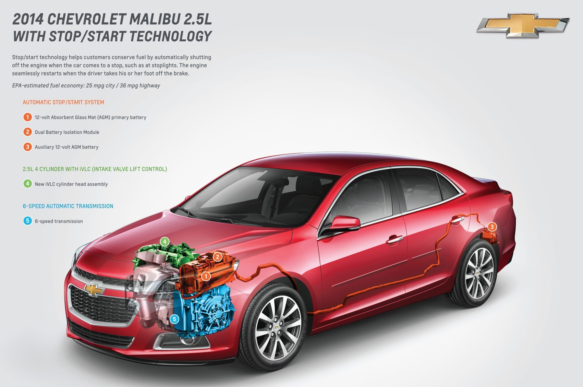 hight resolution of chevy malibu 3 5l engine diagram