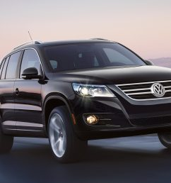 vw tiguan fuse box recall introduction to electrical wiring diagrams u2022 2011 jetta fuse location [ 2048 x 1360 Pixel ]