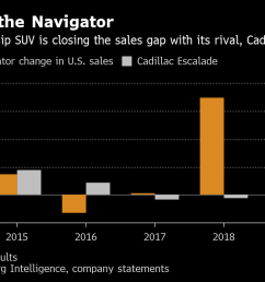 american luxury is a mix of different inputs from around the world smith said cadillac s new president steve carlisle who took over last year from de  [ 1296 x 802 Pixel ]